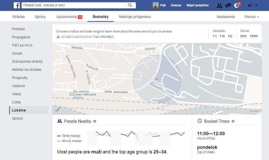 lokálne metriky na facebooku
