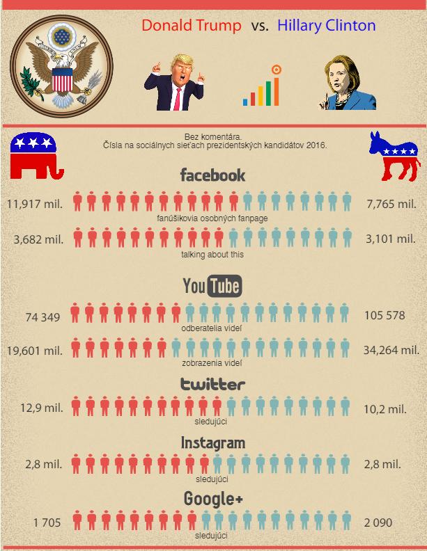 prezidentske-volby-usa-2016
