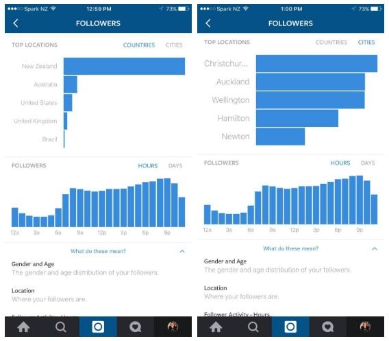 statistiky na instagrame