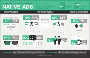 výhody natívnej reklamy